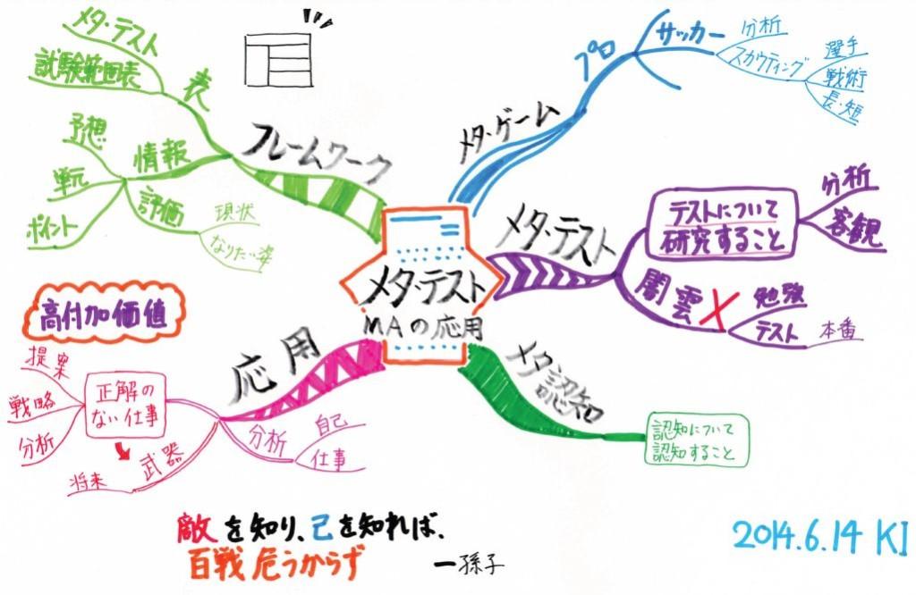 20140614_メタ・テスト