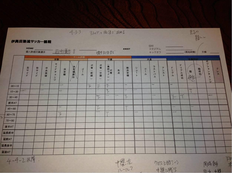 田中順也選手 KPI測定結果