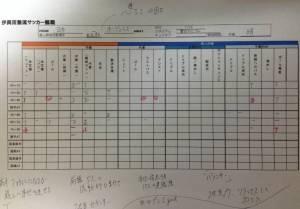 長谷部_KPI