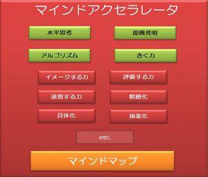 プロダクト構成図