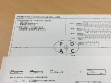 20150905_PDCA