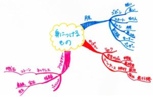 20160821_MMと記憶力アップ講座