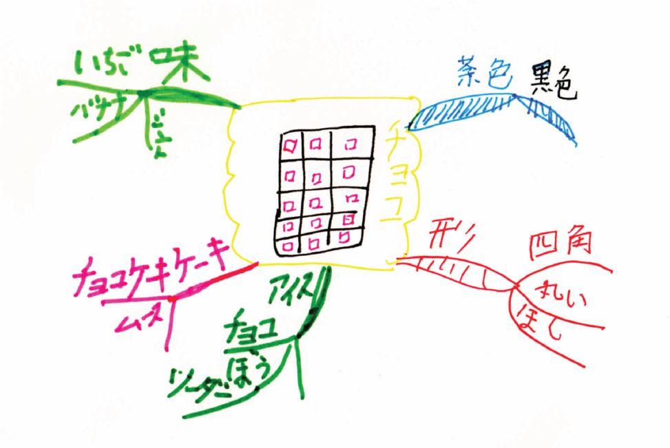 20140608_体験会MM_チョコ