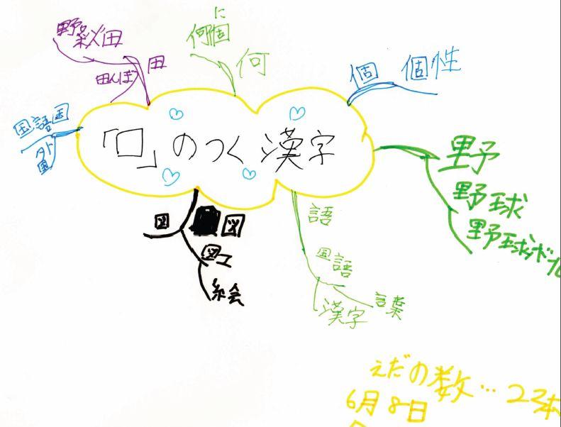 """""""□""""のつく漢字"""