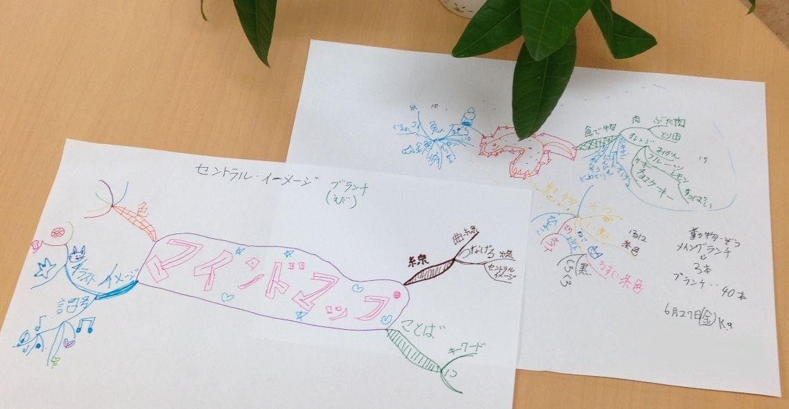 マインドマップの授業風景