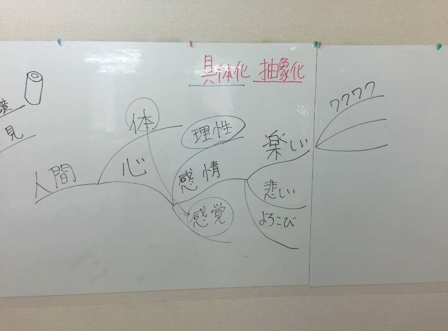 20150805_夏期講習_具体抽象