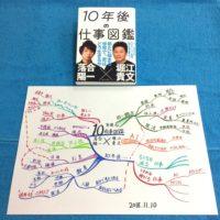 マインドマップ,落合陽一,堀江貴文,10年後の仕事図鑑