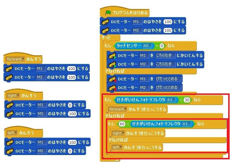 ロボットプログラミング,マインドマップ