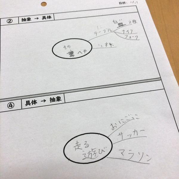 マインドマップ,安城,塾