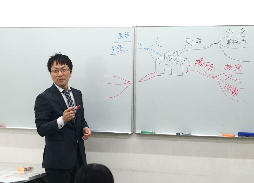 マインドマップ講座,塾屋